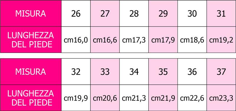 LK-Guida-Misure_LK-7890-7892-(ITA)