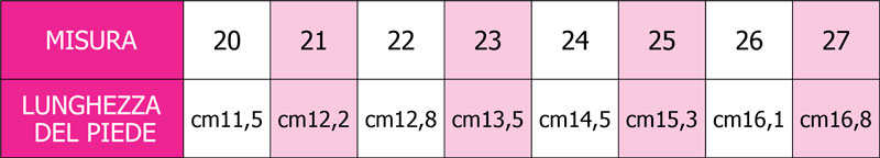 ai20-guida-misure-3676-6678